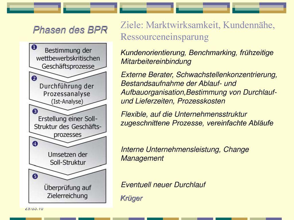 Nett Struktur Persönliche Erklärung Für Graduiertenschule Galerie ...