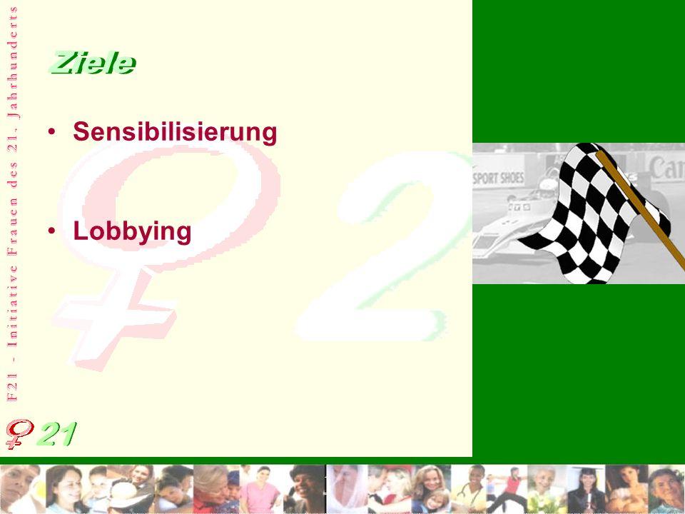 Ziele Sensibilisierung Lobbying