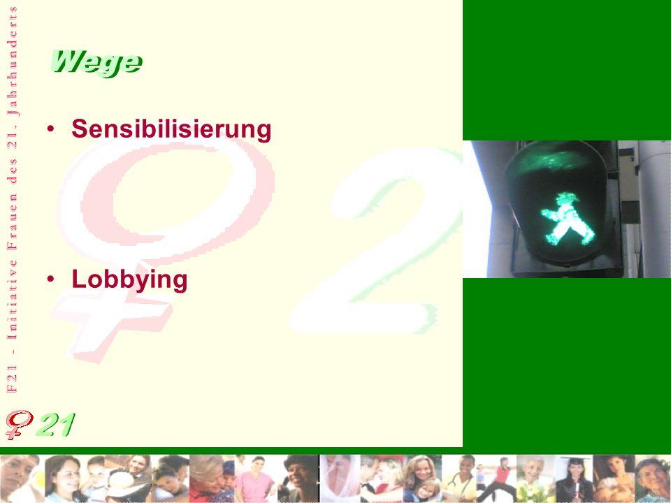 Wege Sensibilisierung Lobbying