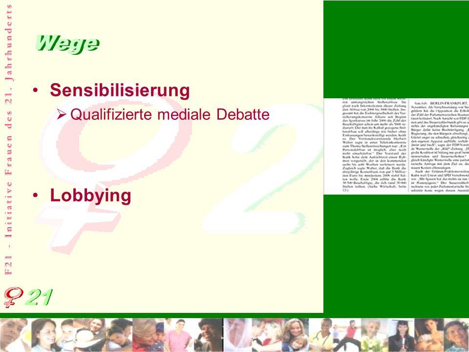 Wege Sensibilisierung Qualifizierte mediale Debatte Lobbying