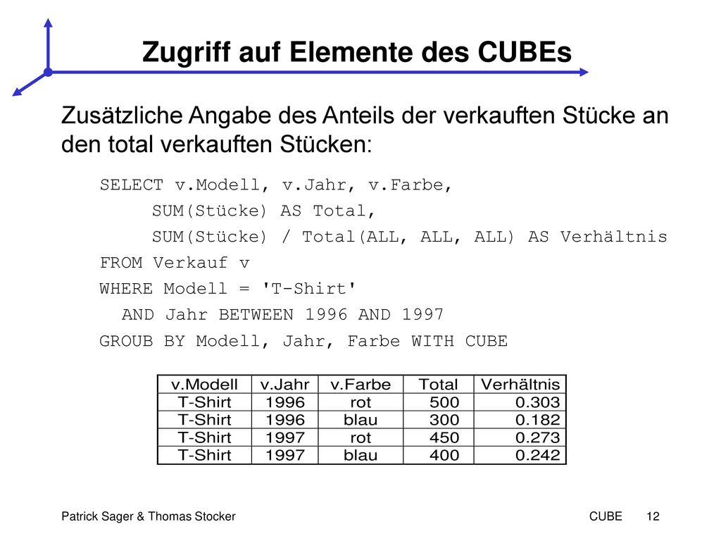 Groß Vorlagen Für Den Zugriff Galerie - Entry Level Resume Vorlagen ...