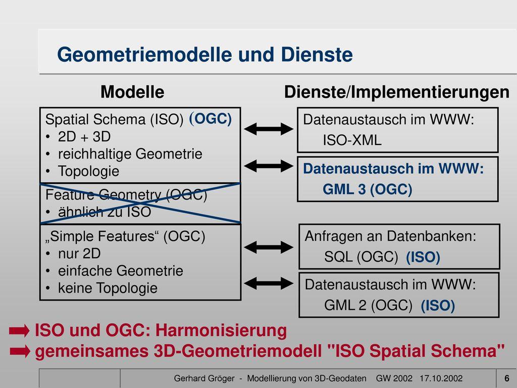 Ziemlich 3 Wege Schaltschema Symbol Zeitgenössisch - Elektrische ...