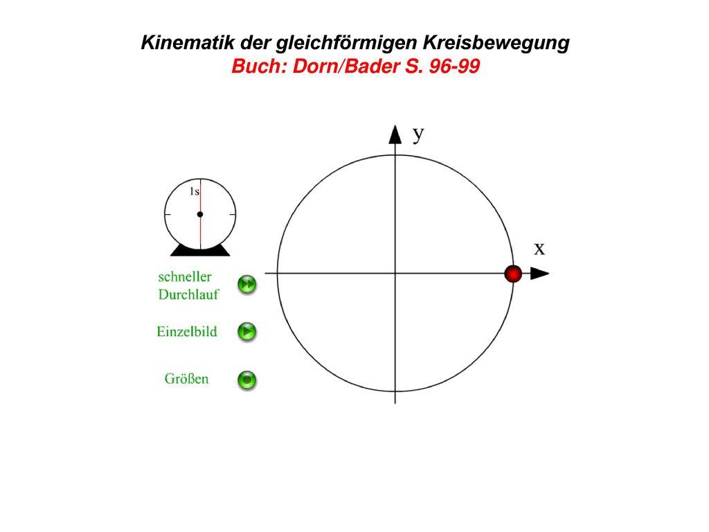 Niedlich Kreisbewegung Und Der Gravitation Arbeitsblatt Bilder ...