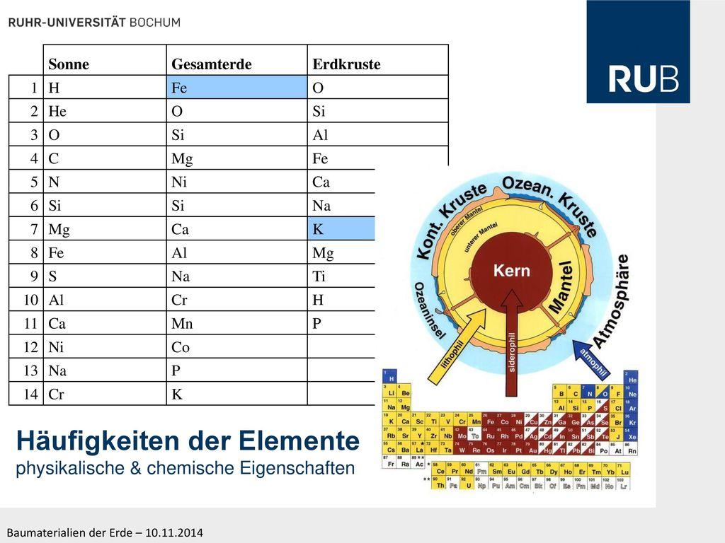 Berühmt 30 Ampere Drahtgrößendiagramm Zeitgenössisch - Die Besten ...