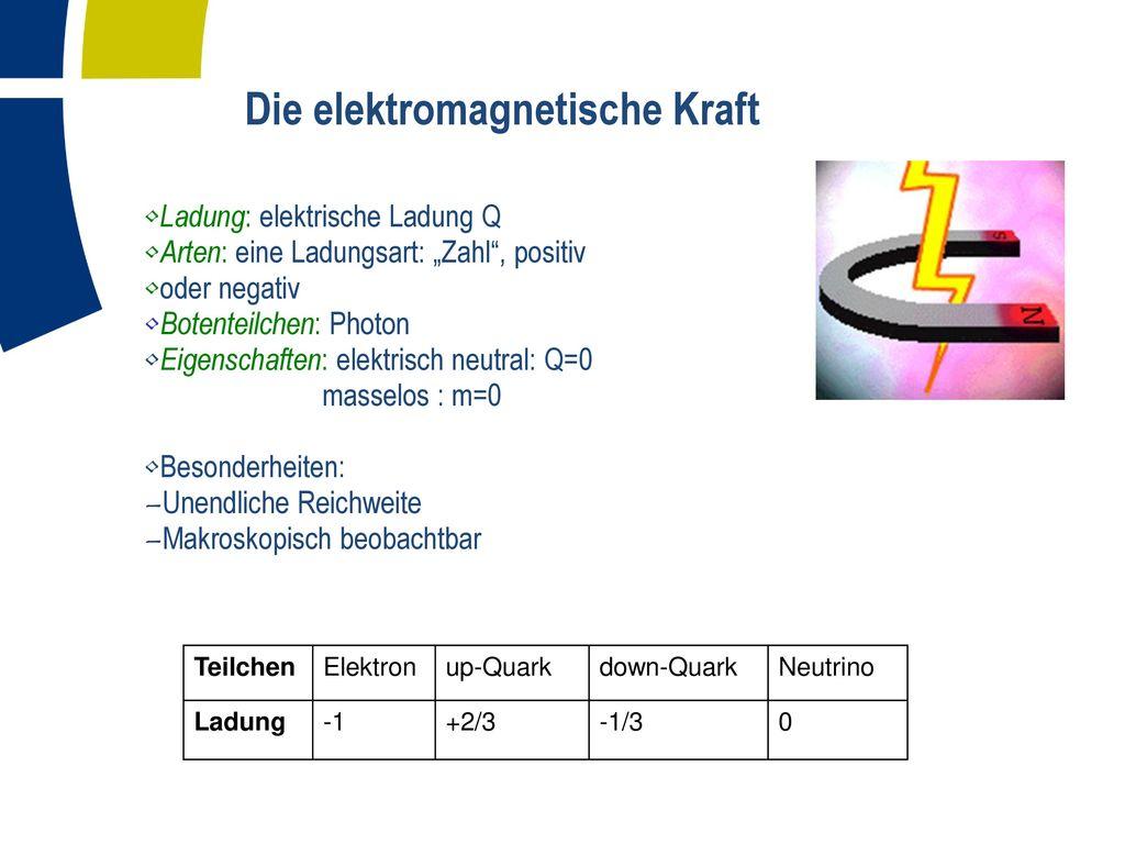 Großartig Arten Von Wohnkabeln Galerie - Der Schaltplan - triangre.info