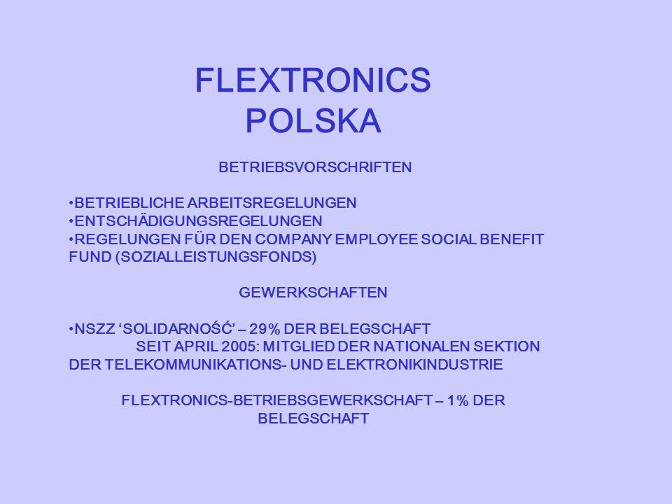 FLEXTRONICS POLSKA BETRIEBSVORSCHRIFTEN BETRIEBLICHE ARBEITSREGELUNGEN