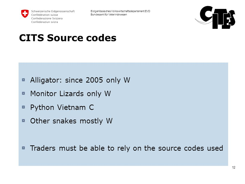 CITS Source codes Alligator: since 2005 only W Monitor Lizards only W