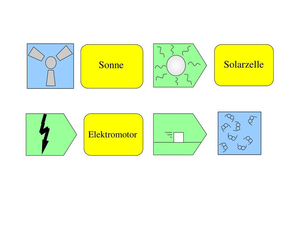 Großzügig Diagramm Des Elektromotors Fotos - Schaltplan Serie ...