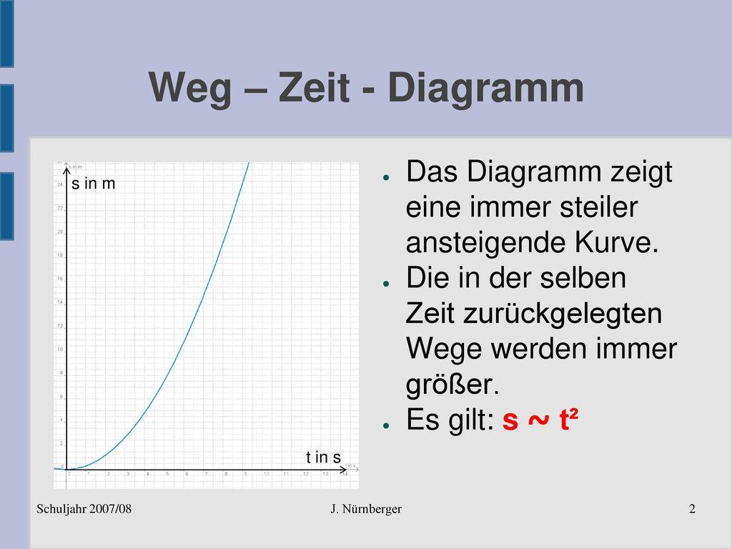 Großzügig Wie Man Das 4 Wege Diagramm Des Anhängerscheinwerfers ...