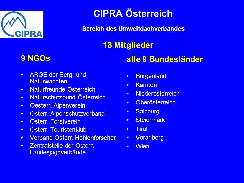 CIPRA Österreich Bereich des Umweltdachverbandes