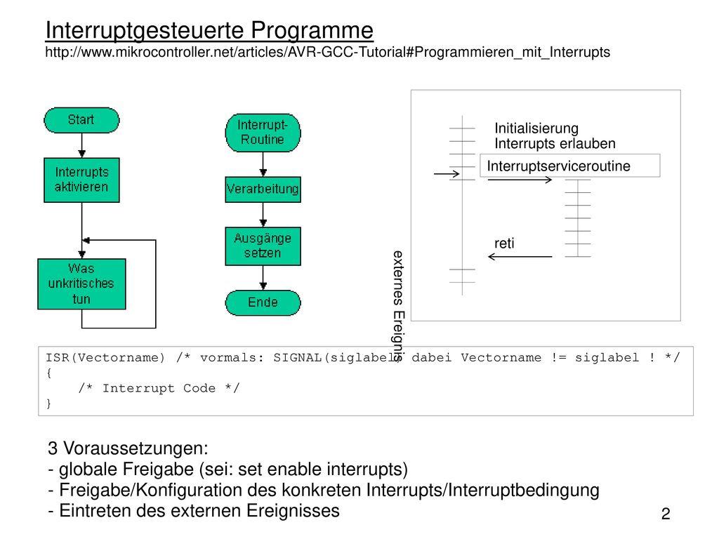 Schön Gedenk Service Vorlagen Fotos - Entry Level Resume Vorlagen ...