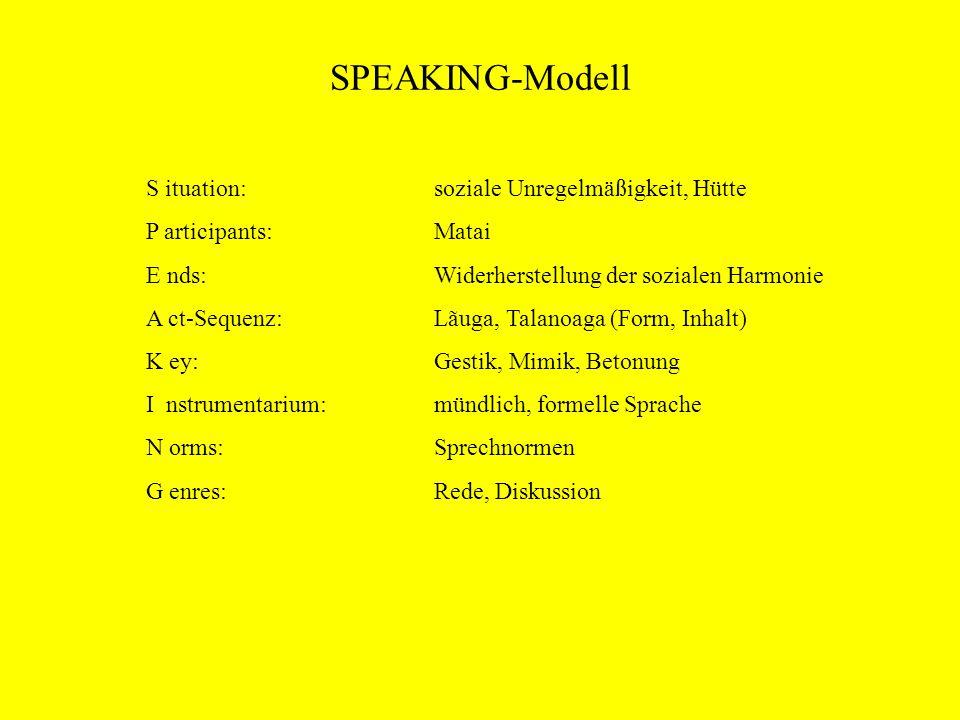 SPEAKING-Modell S ituation: soziale Unregelmäßigkeit, Hütte