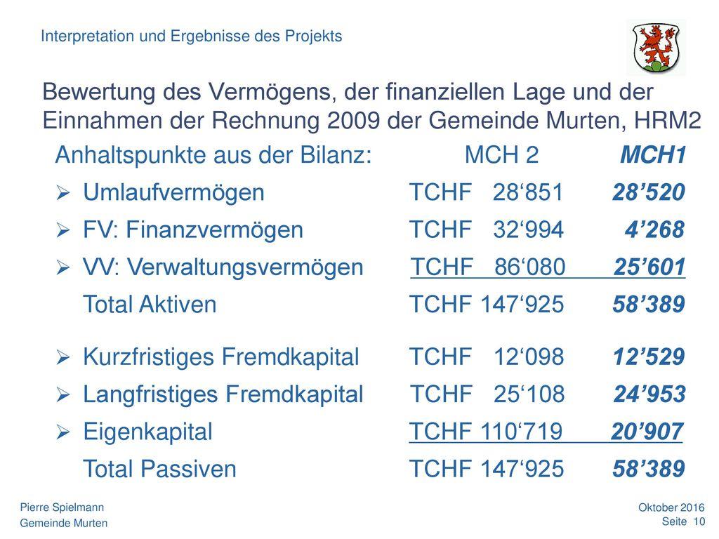 Wunderbar Unternehmensbilanz Vorlage Galerie - Entry Level Resume ...