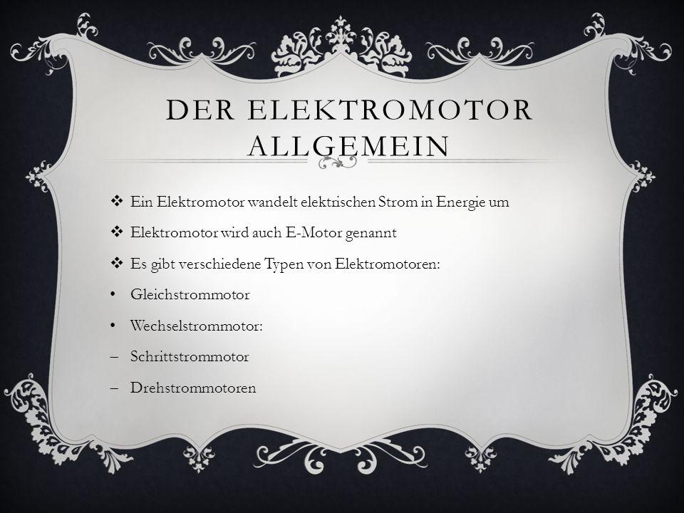 Der Elektromotor Allgemein