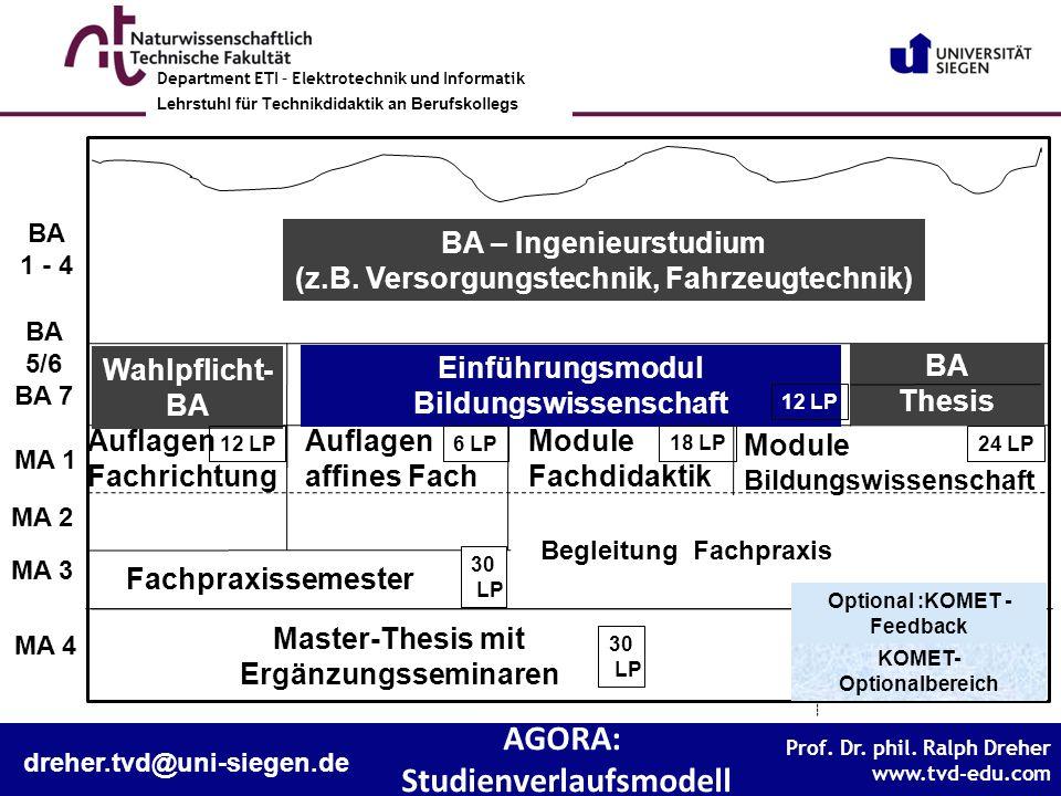 AGORA: Studienverlaufsmodell