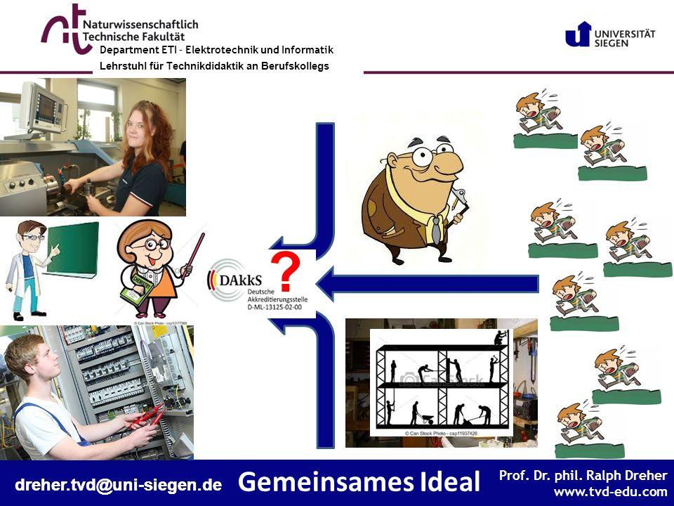 Gemeinsames Ideal dreher.tvd@uni-siegen.de dreher.tvd@uni-siegen.de