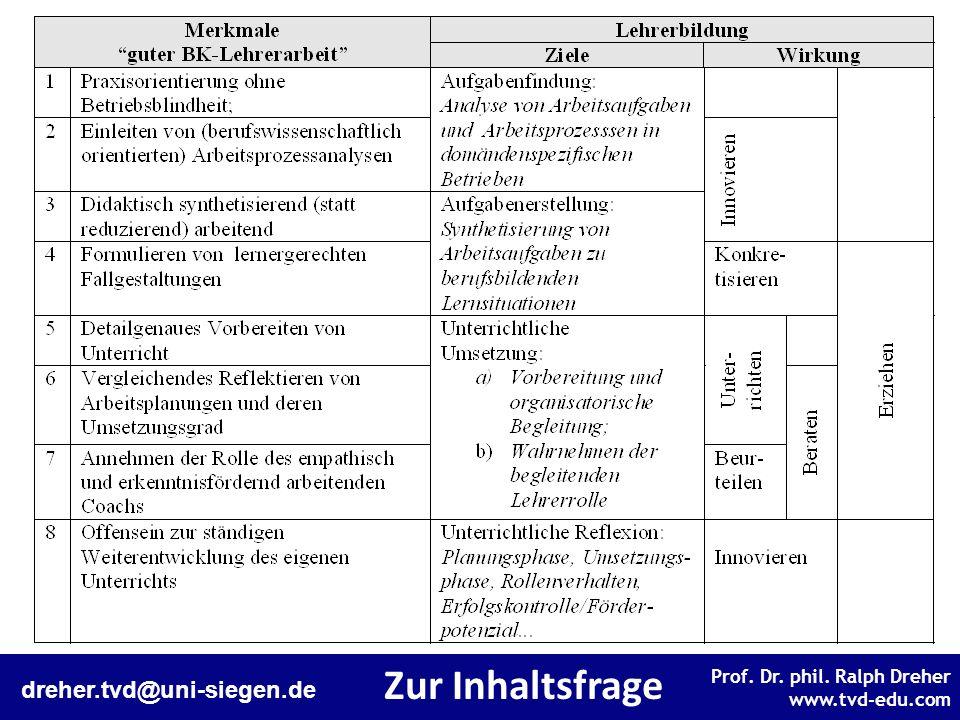 Zur Inhaltsfrage dreher.tvd@uni-siegen.de