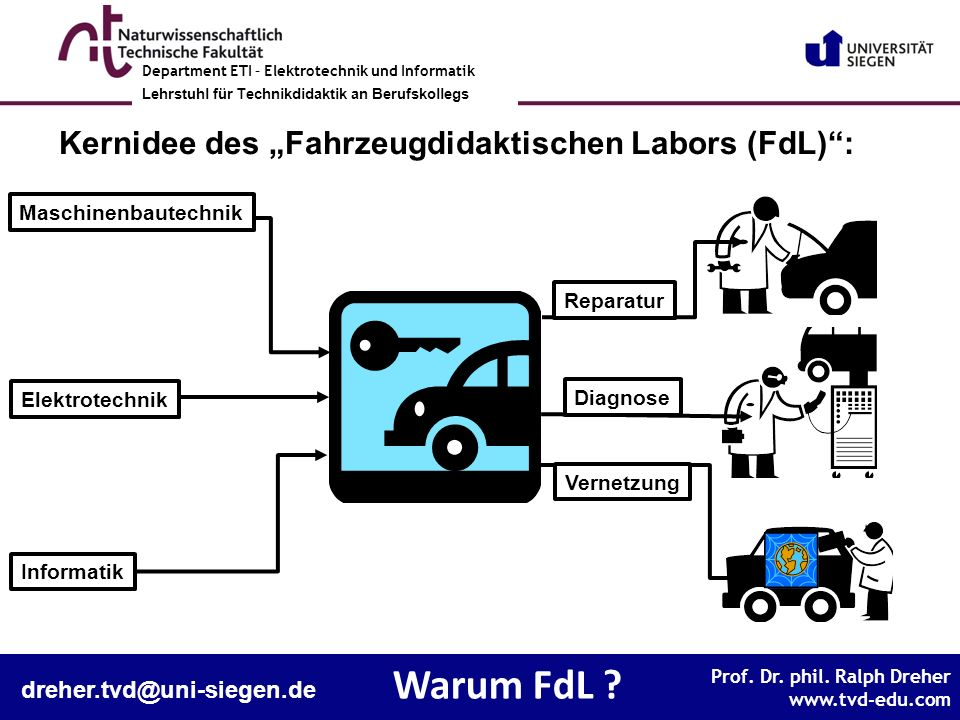 "Warum FdL Kernidee des ""Fahrzeugdidaktischen Labors (FdL) :"