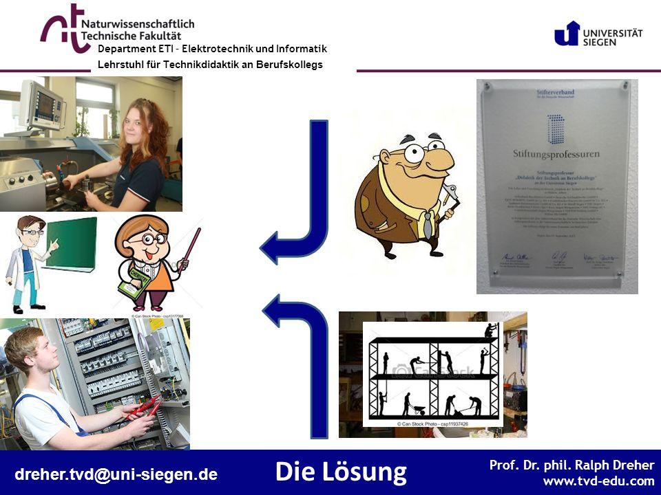 Die Lösung dreher.tvd@uni-siegen.de