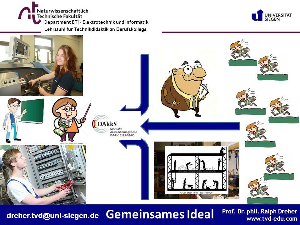 Gemeinsames Ideal dreher.tvd@uni-siegen.de