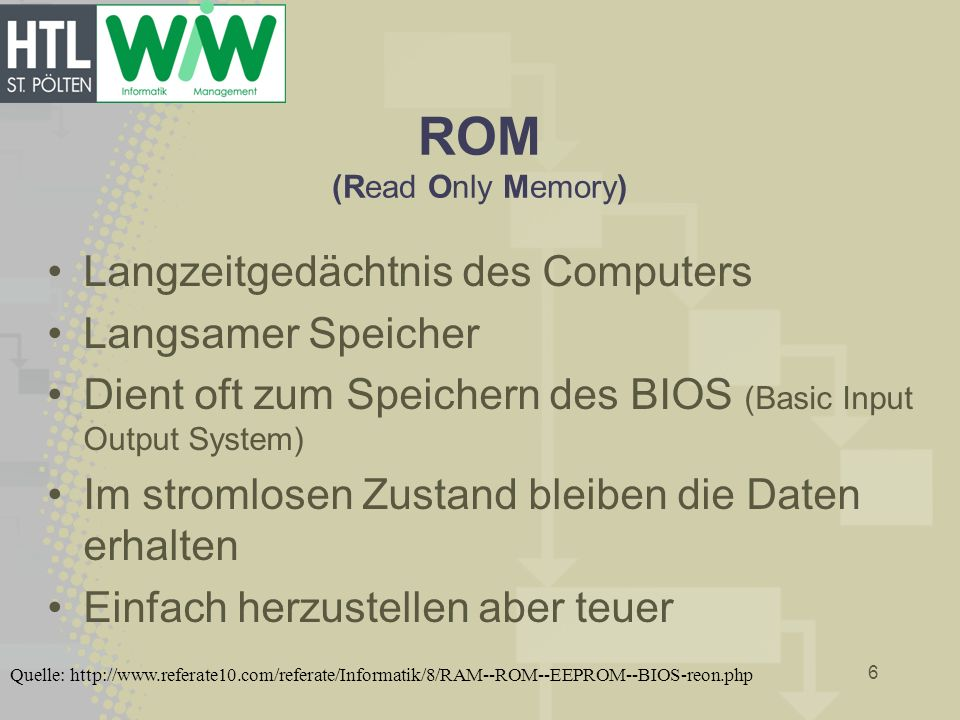ROM (Read Only Memory) Langzeitgedächtnis des Computers