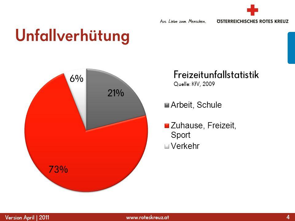 Unfallverhütung Freizeitunfallstatistik Quelle: KfV, 2009