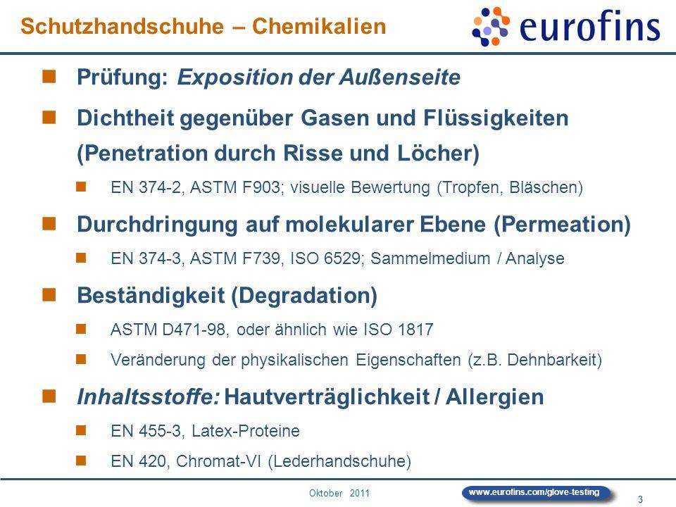 Schutzhandschuhe – Chemikalien