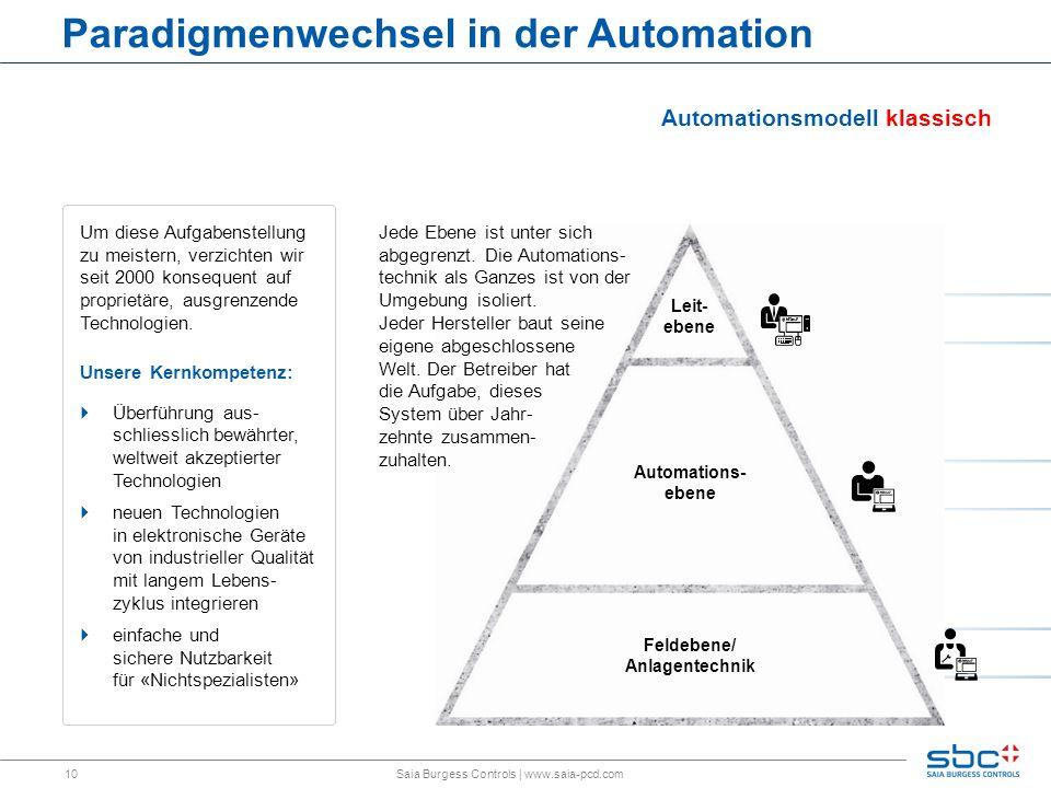 Paradigmenwechsel in der Automation