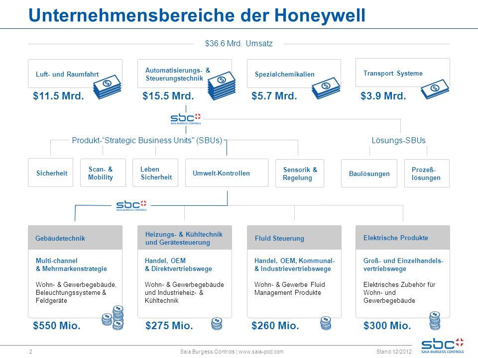 Unternehmensbereiche der Honeywell