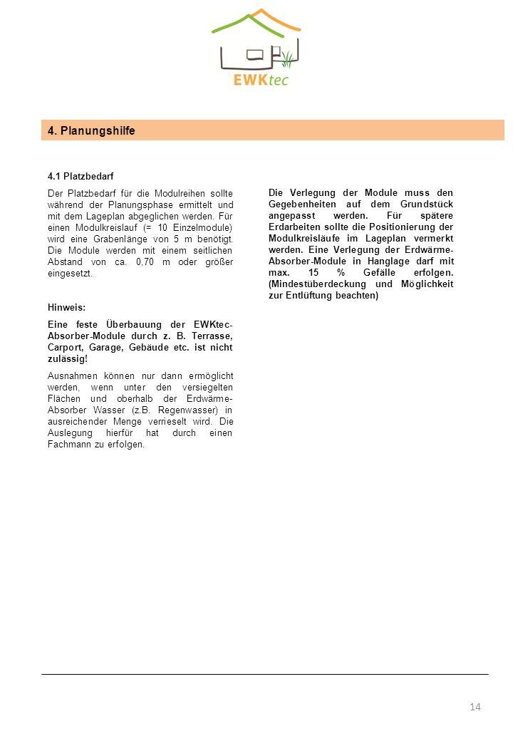 4. Planungshilfe 4.1 Platzbedarf