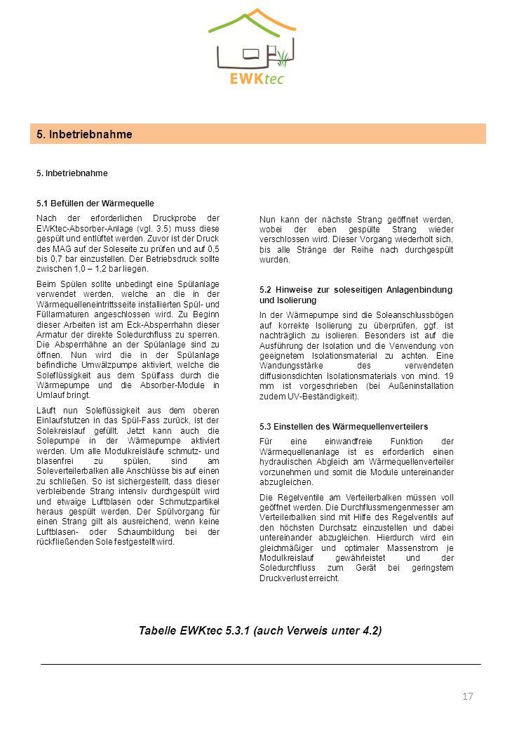 Tabelle EWKtec 5.3.1 (auch Verweis unter 4.2)