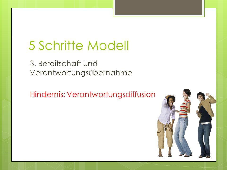 5 Schritte Modell 3. Bereitschaft und Verantwortungsübernahme Hindernis: Verantwortungsdiffusion