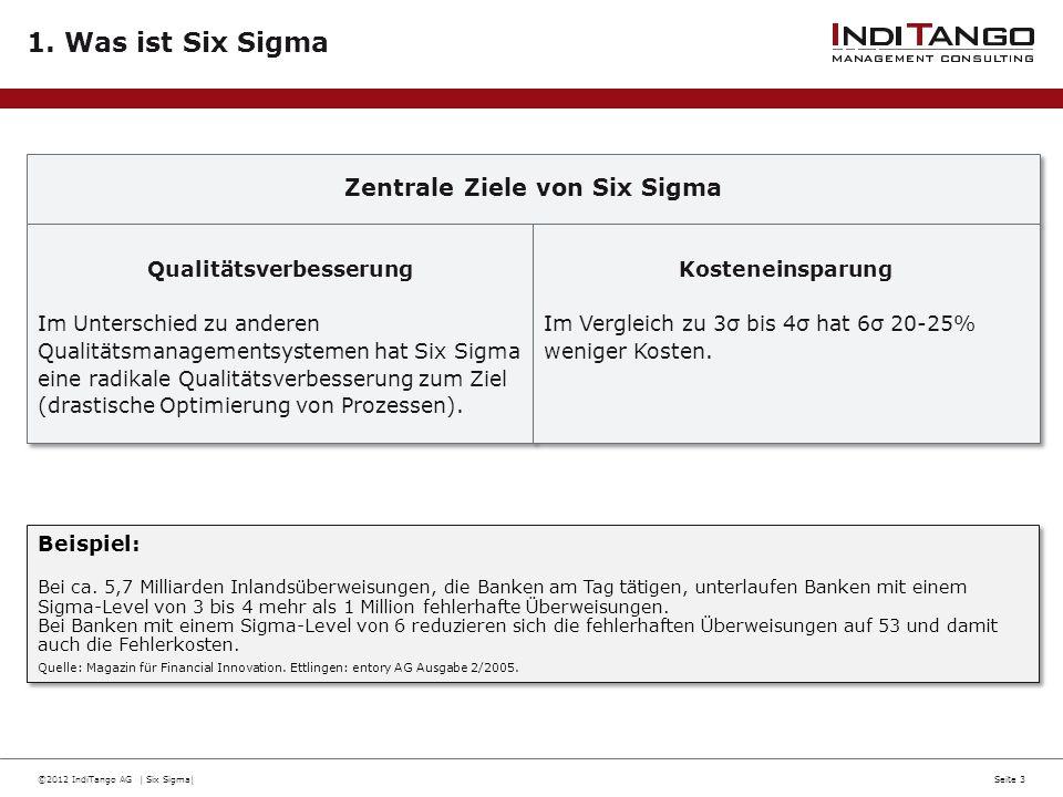 Zentrale Ziele von Six Sigma Qualitätsverbesserung