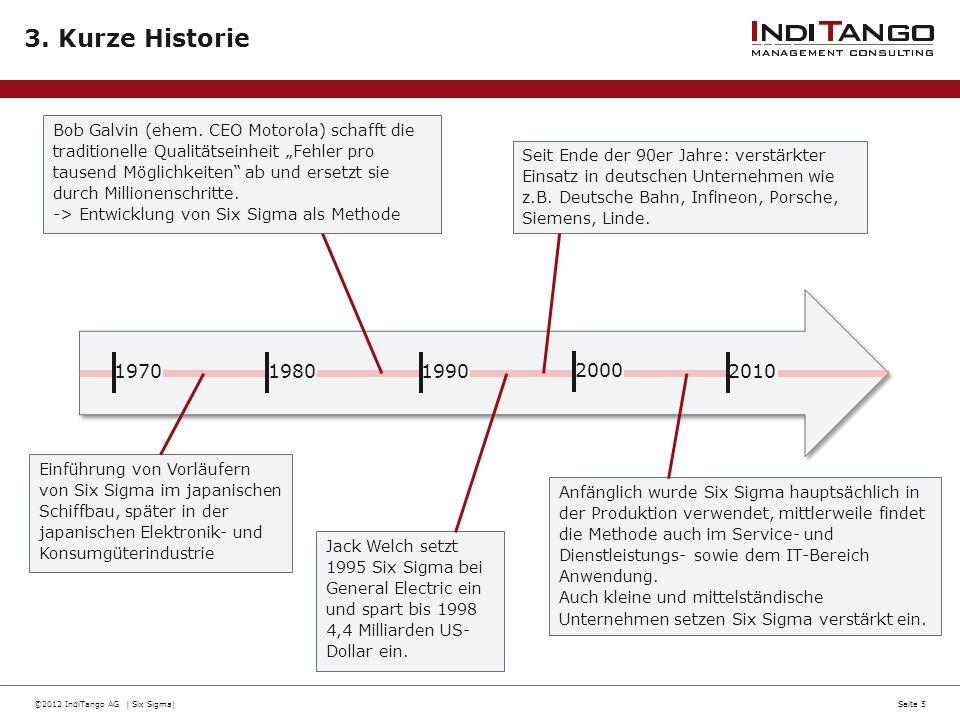 3. Kurze Historie