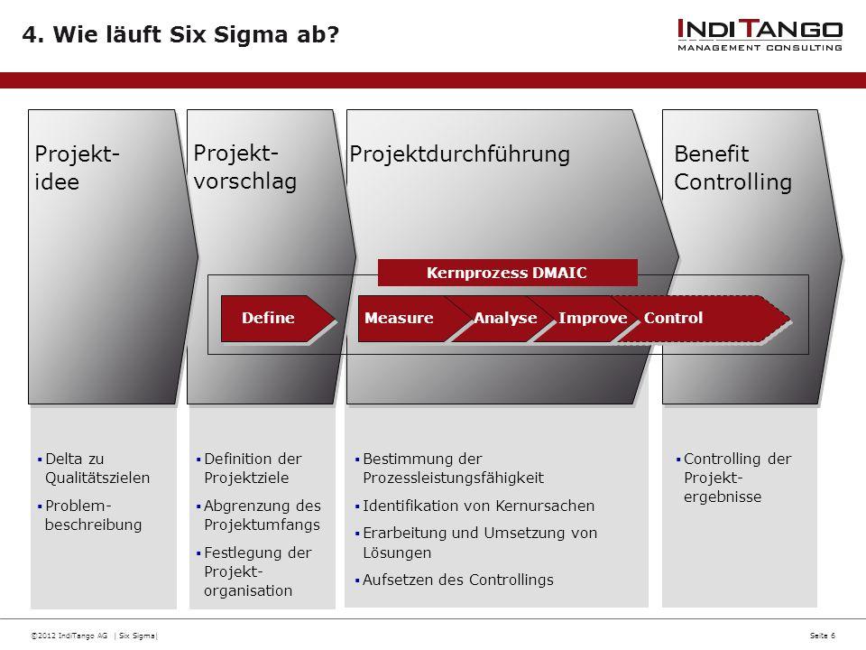 4. Wie läuft Six Sigma ab Projekt- idee Projekt- vorschlag