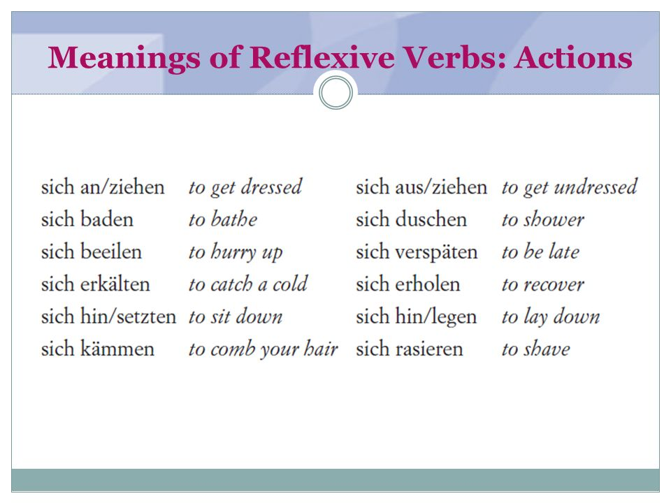 Meanings of Reflexive Verbs: Actions