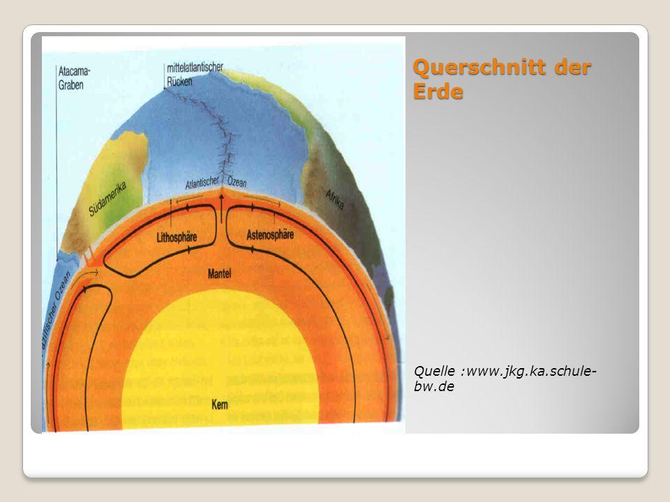 Querschnitt der Erde Quelle :www.jkg.ka.schule-bw.de