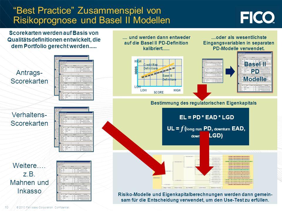 Best Practice Zusammenspiel von Risikoprognose und Basel II Modellen