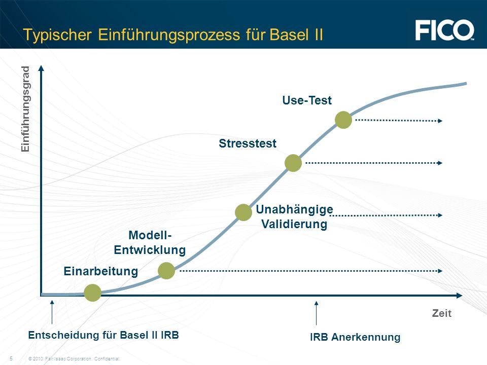 Typischer Einführungsprozess für Basel II
