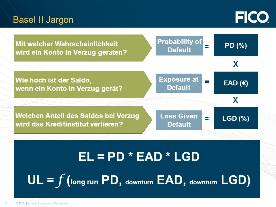 UL = f (long run PD, downturn EAD, downturn LGD)