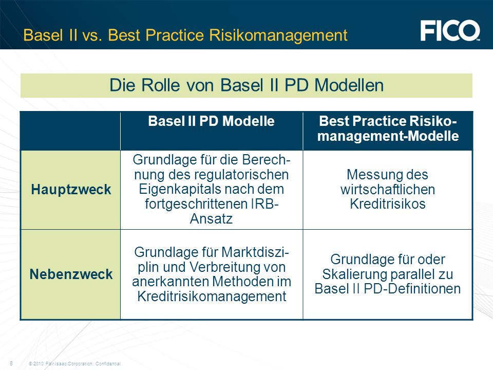 Basel II vs. Best Practice Risikomanagement