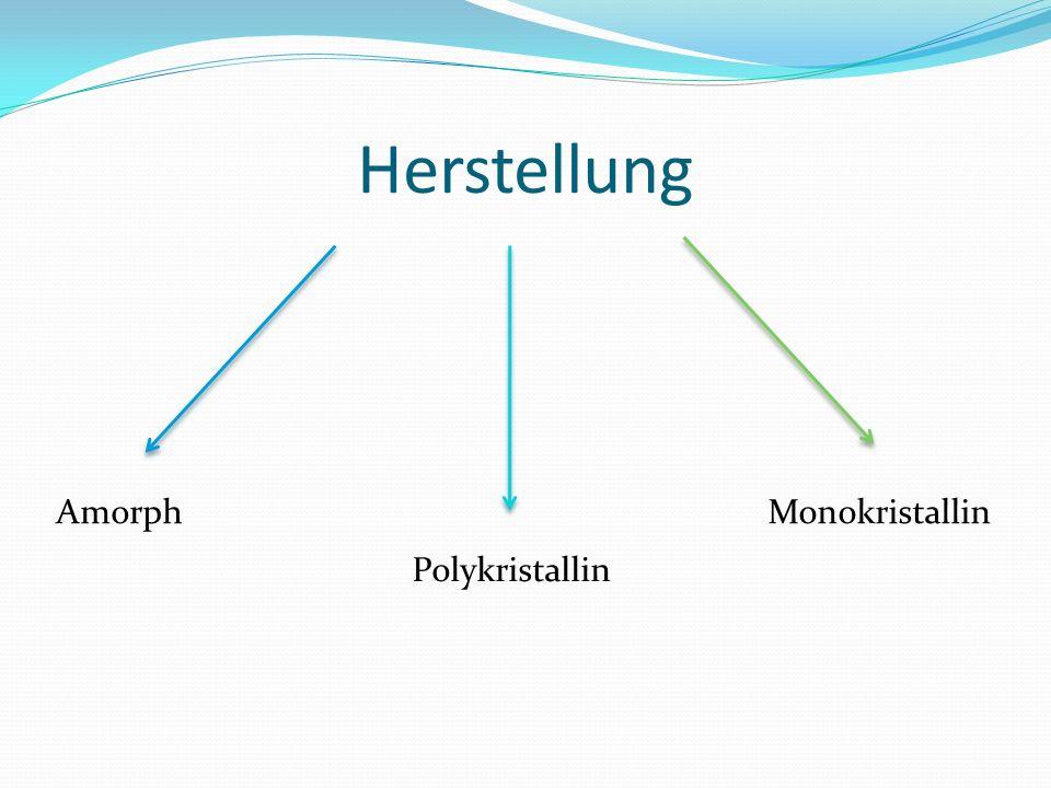 Herstellung Amorph Monokristallin Polykristallin