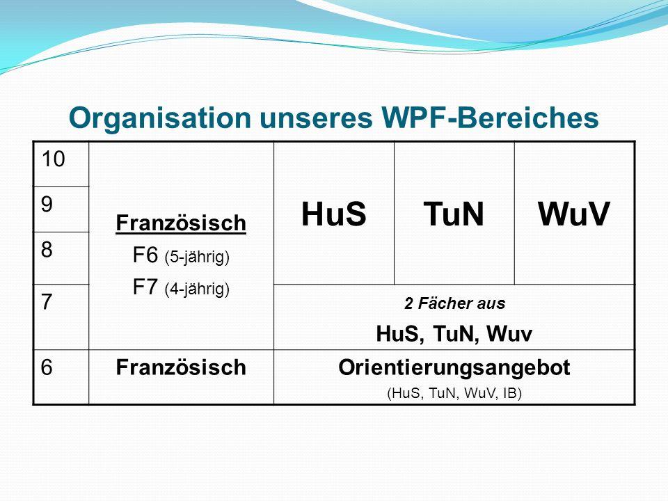 Organisation unseres WPF-Bereiches