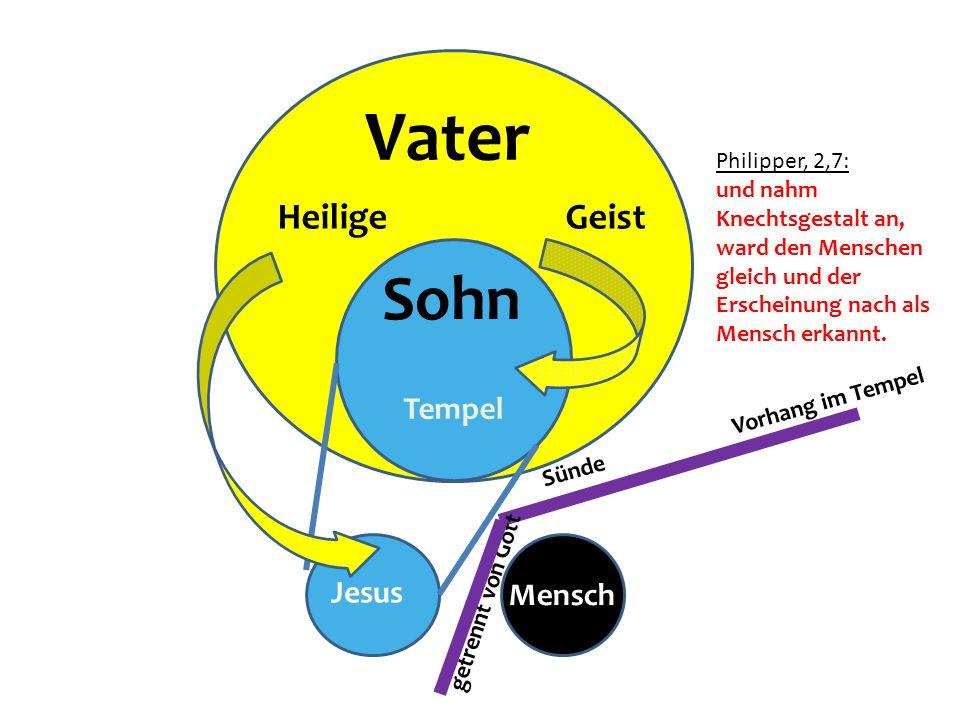 Vater Sohn Heilige Geist Tempel Jesus Mensch Philipper, 2,7: