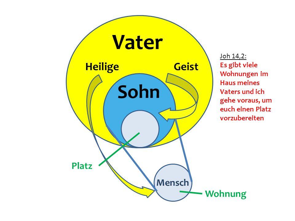 Vater Sohn Heilige Geist Tempel Platz Jesus Mensch Wohnung Joh 14,2: