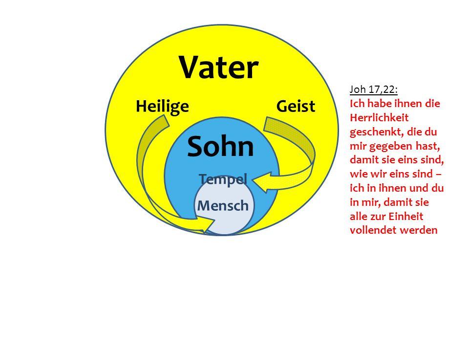 Vater Sohn Heilige Geist Tempel Mensch Jesus Joh 17,22: