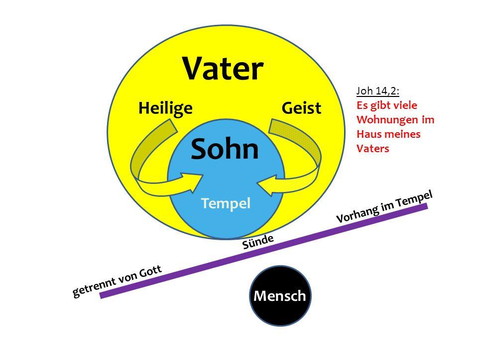 Vater Sohn Heilige Geist Tempel Mensch Joh 14,2: