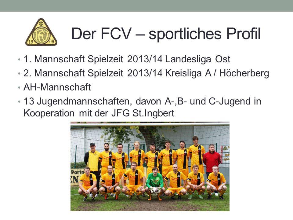 Der FCV – sportliches Profil