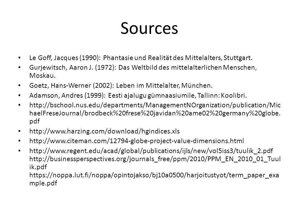 Sources Le Goff, Jacques (1990): Phantasie und Realität des Mittelalters, Stuttgart.