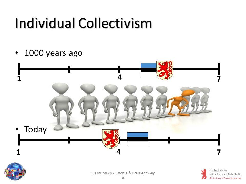 Individual Collectivism